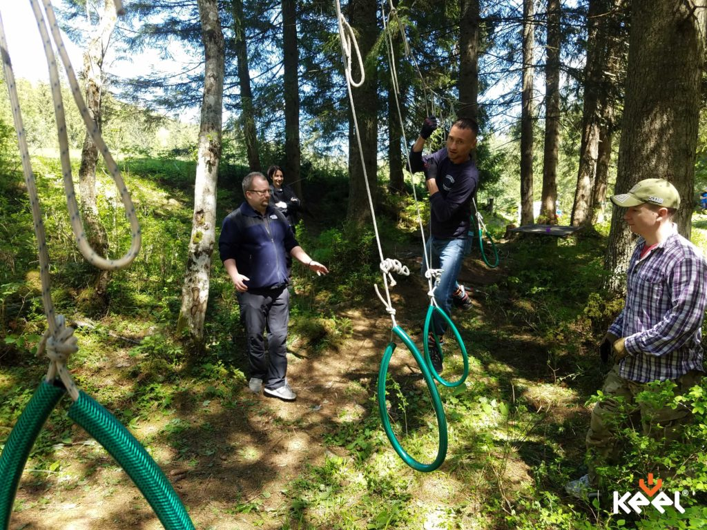 Keel team management training