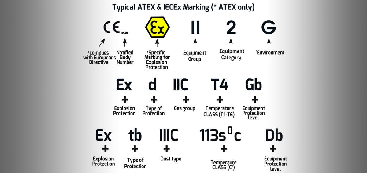 EX EQUIPMENT services