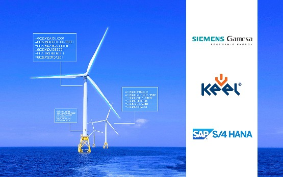 Keel-Solution-SGRE-SAP-S4HANA